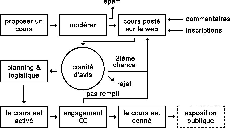 FR-diagram_02